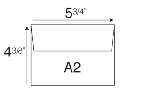 Square Envelope Measurements