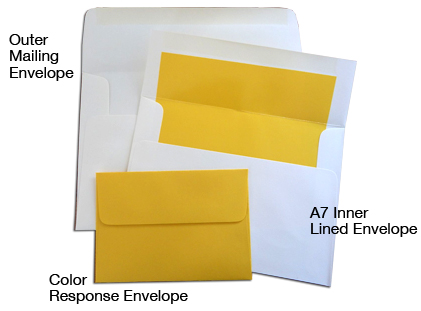 How to use an Outer Mailing Envelope